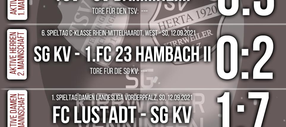 TSV Aktive, Damen: Damen starten mit gemischten Ergebnissen in die Runde